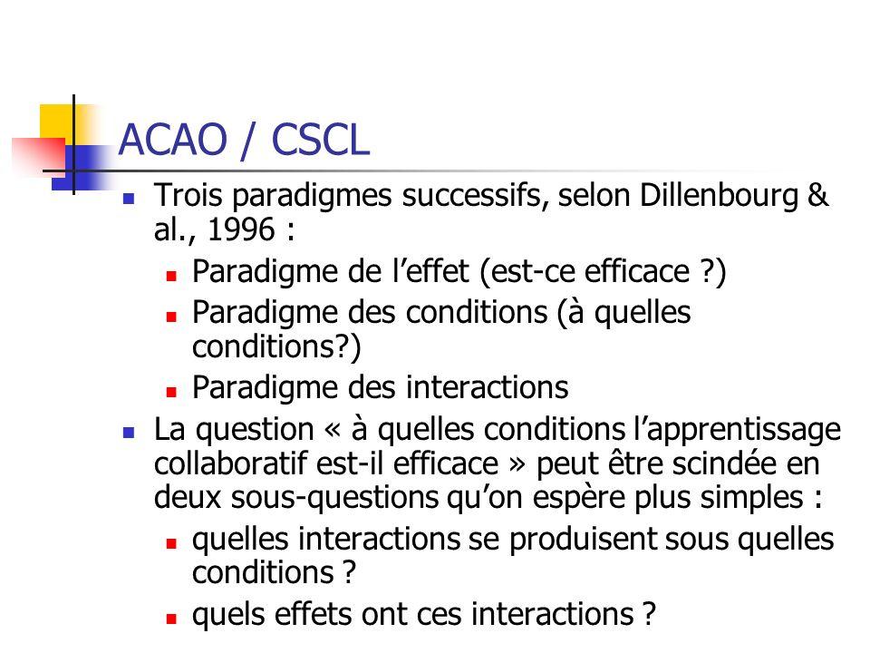ACAO / CSCL Trois paradigmes successifs, selon Dillenbourg & al., 1996 : Paradigme de l'effet (est-ce efficace )
