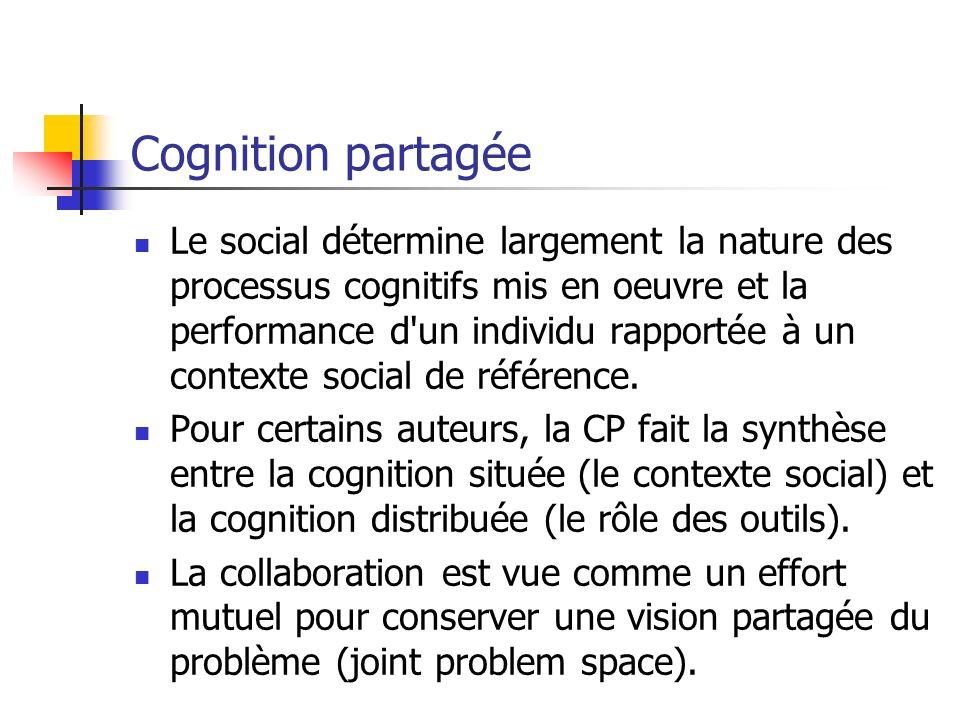 Cognition partagée