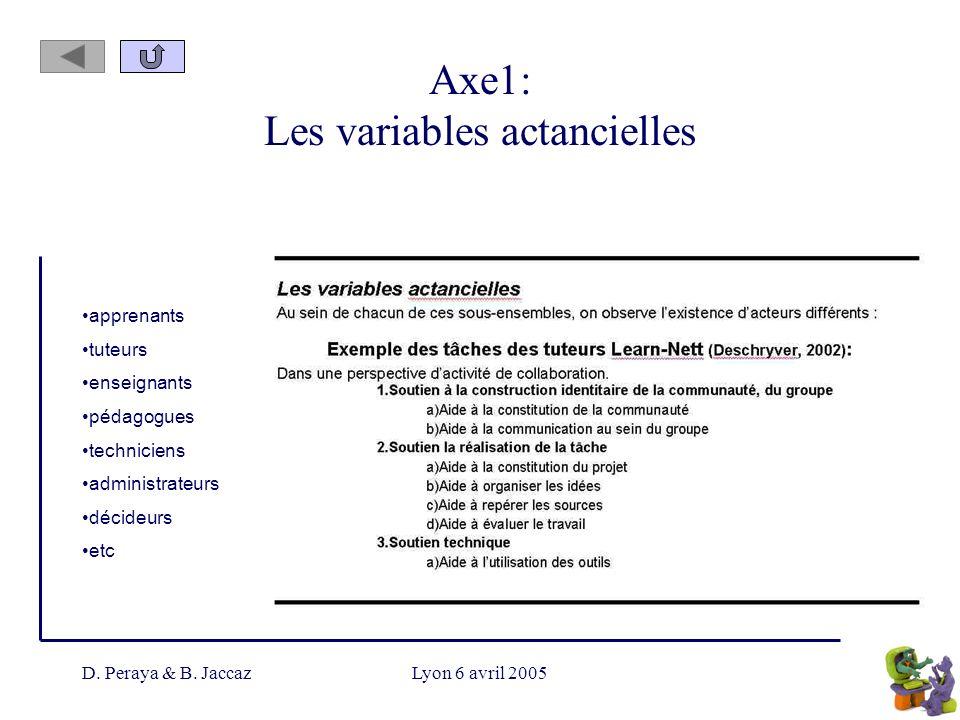 Axe1: Les variables actancielles