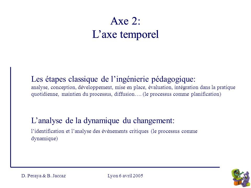Axe 2: L'axe temporel Axe 2: L'axe temporel