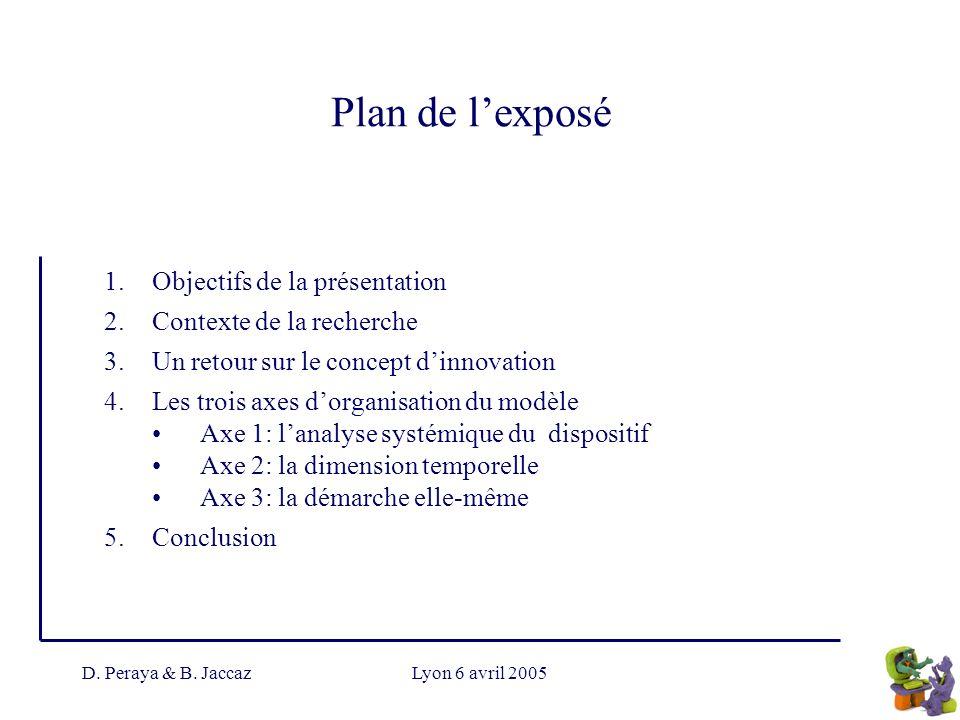 Plan de l'exposé Objectifs de la présentation Contexte de la recherche