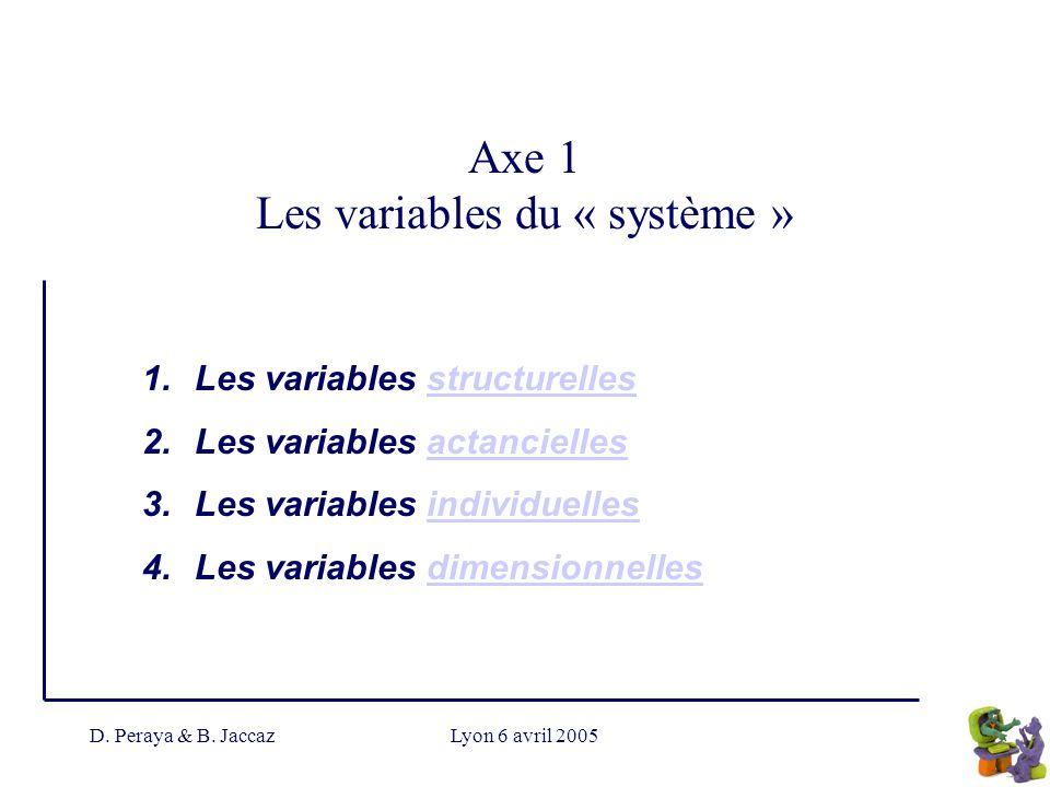 Axe 1 Les variables du « système »