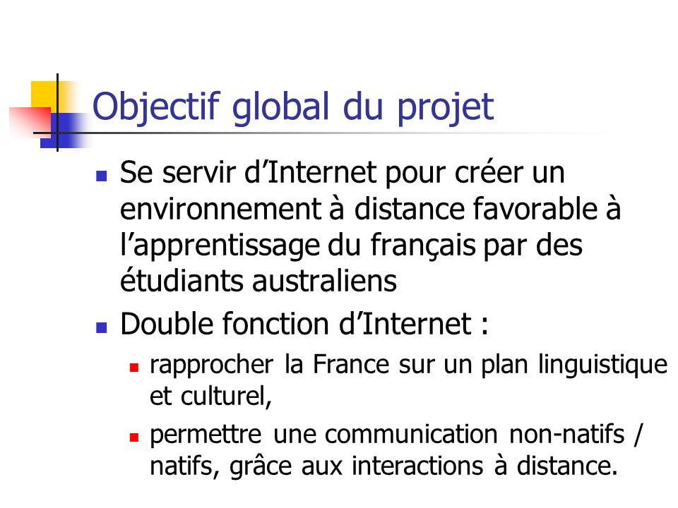 Objectif global du projet