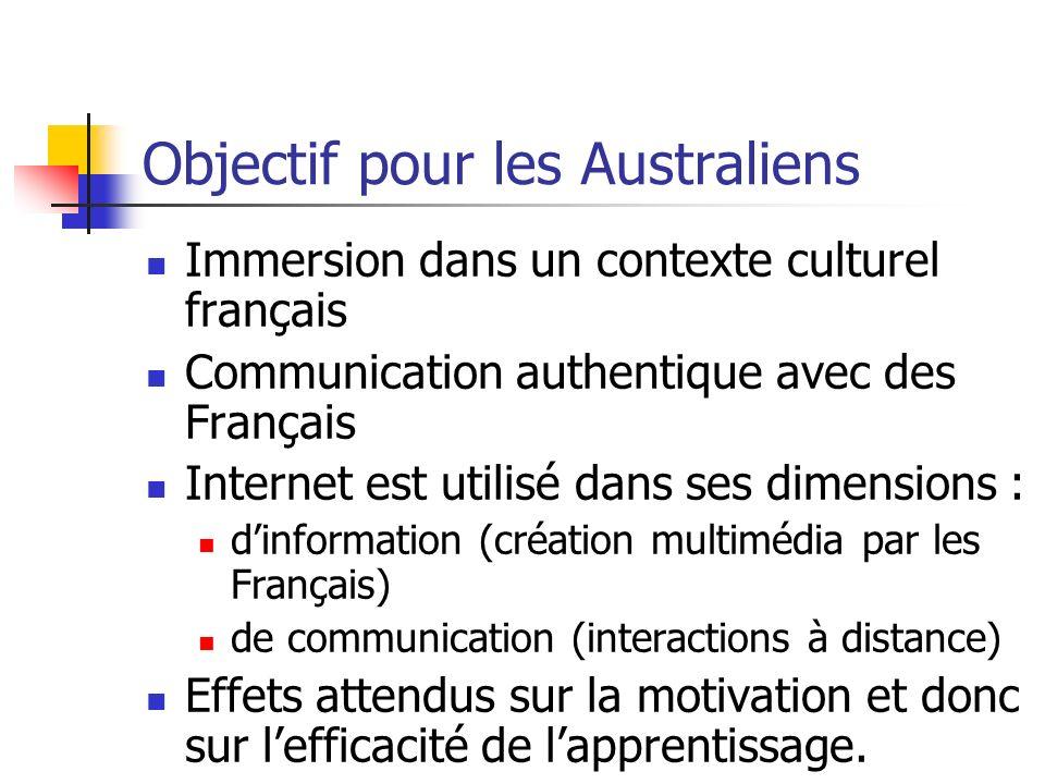 Objectif pour les Australiens
