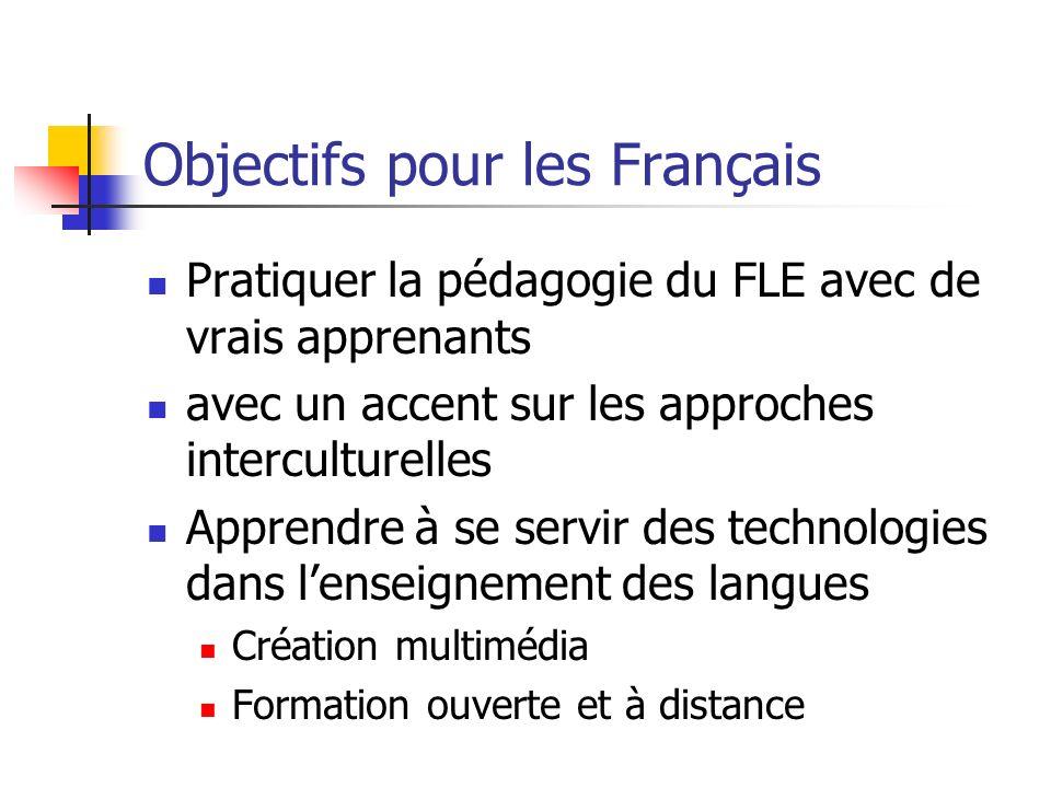 Objectifs pour les Français