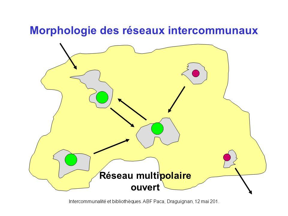 Morphologie des réseaux intercommunaux