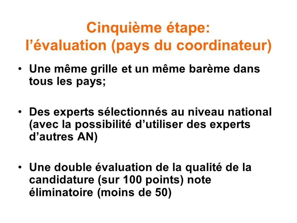 Cinquième étape: l'évaluation (pays du coordinateur)