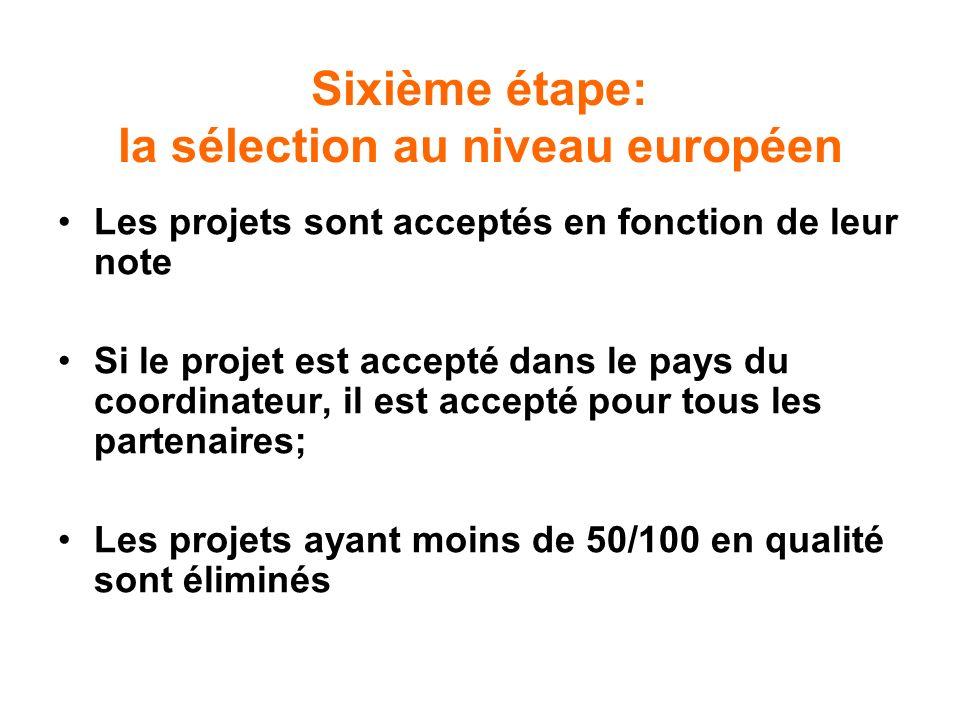 Sixième étape: la sélection au niveau européen