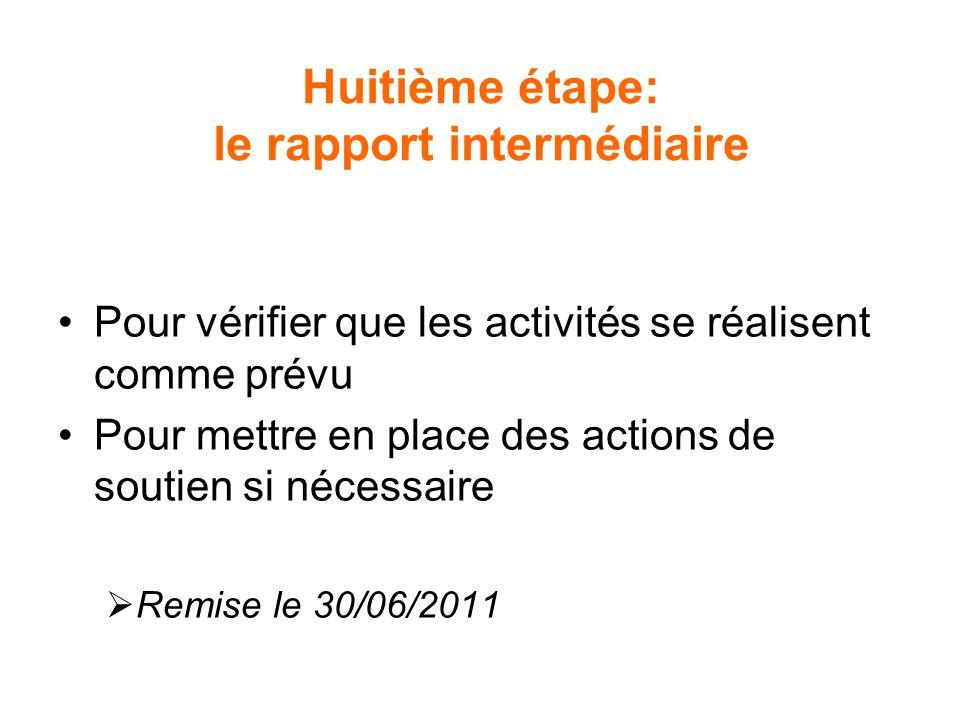 Huitième étape: le rapport intermédiaire