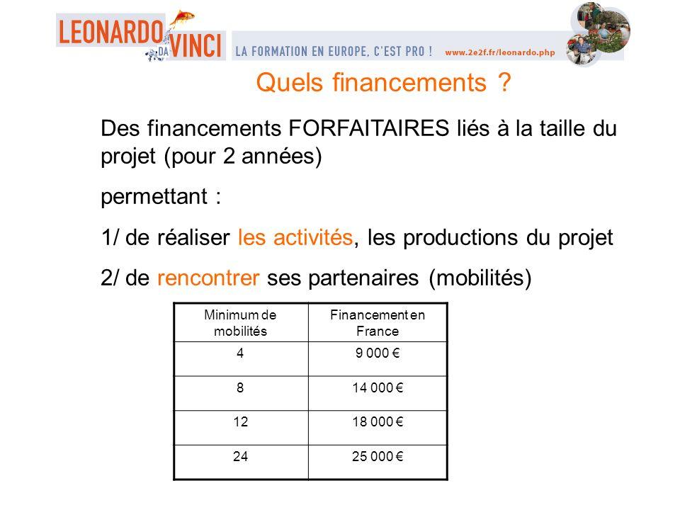 Quels financements Des financements FORFAITAIRES liés à la taille du projet (pour 2 années) permettant :