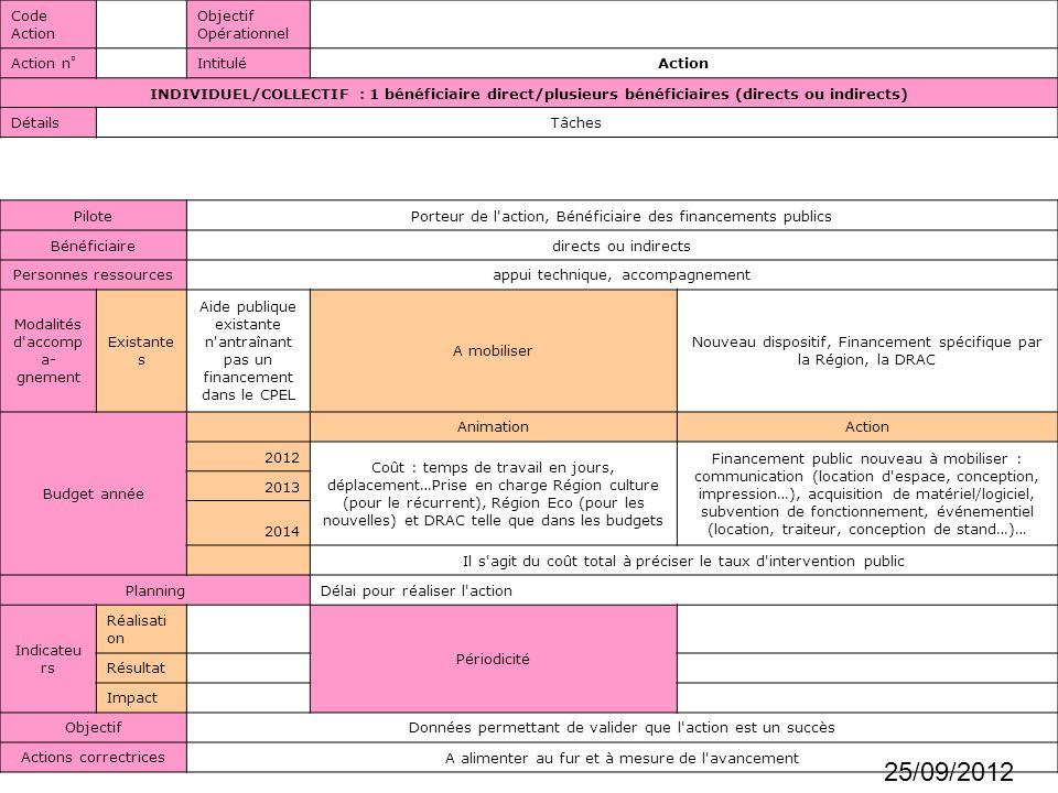 25/09/2012 Code Action Objectif Opérationnel Action n° Intitulé Action