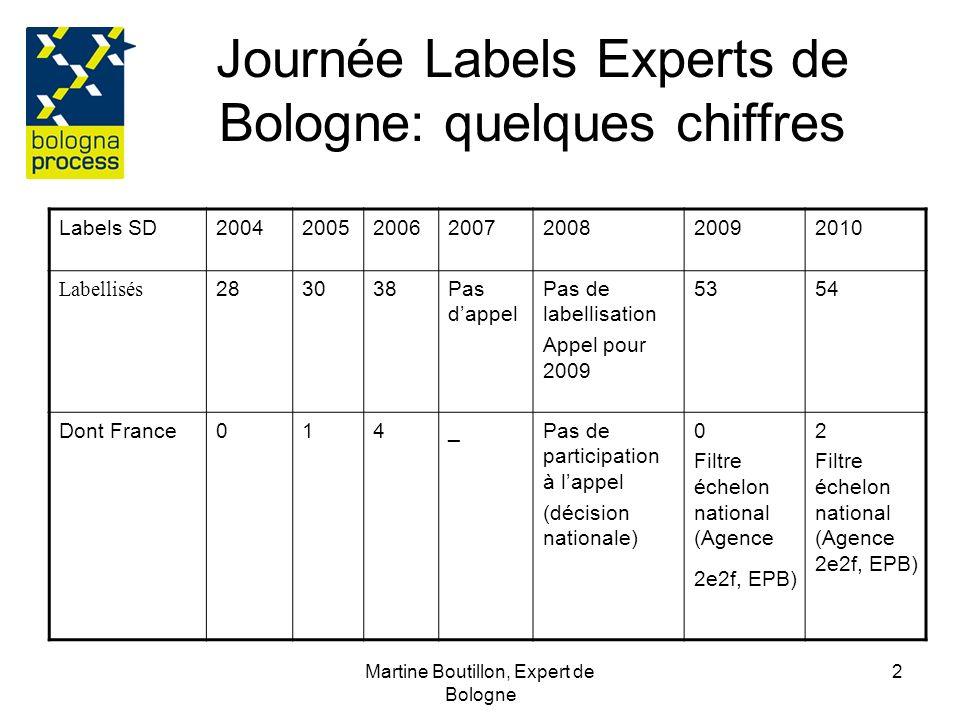 Journée Labels Experts de Bologne: quelques chiffres