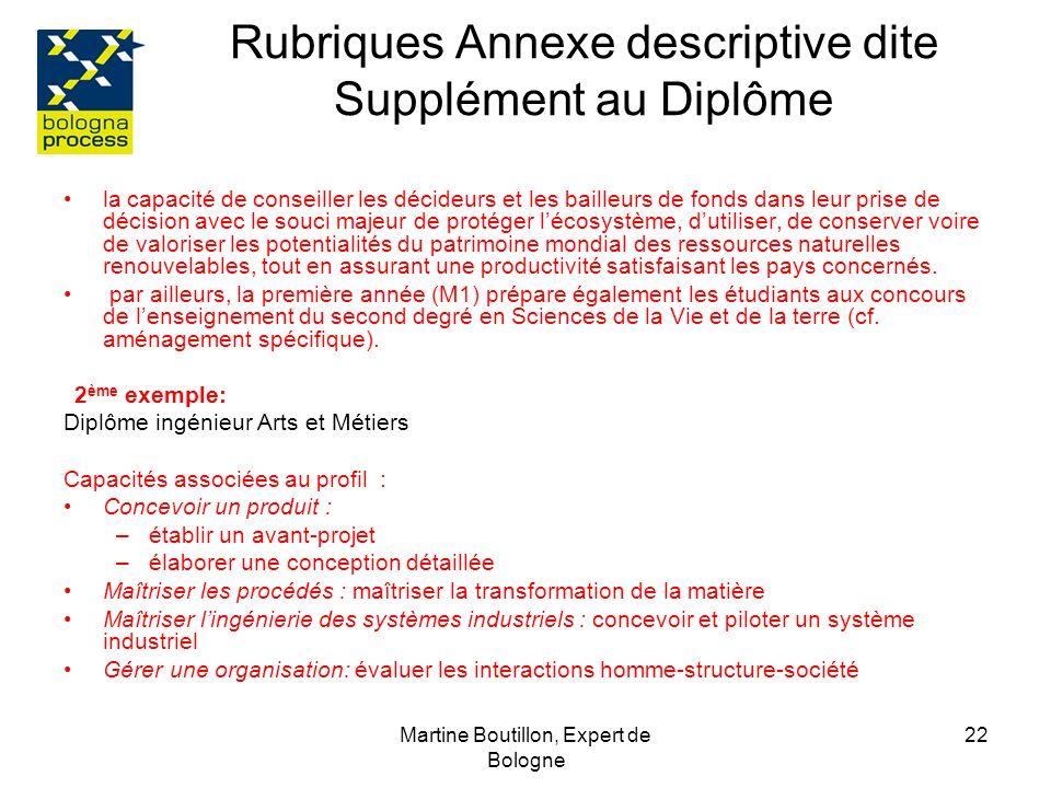 Rubriques Annexe descriptive dite Supplément au Diplôme
