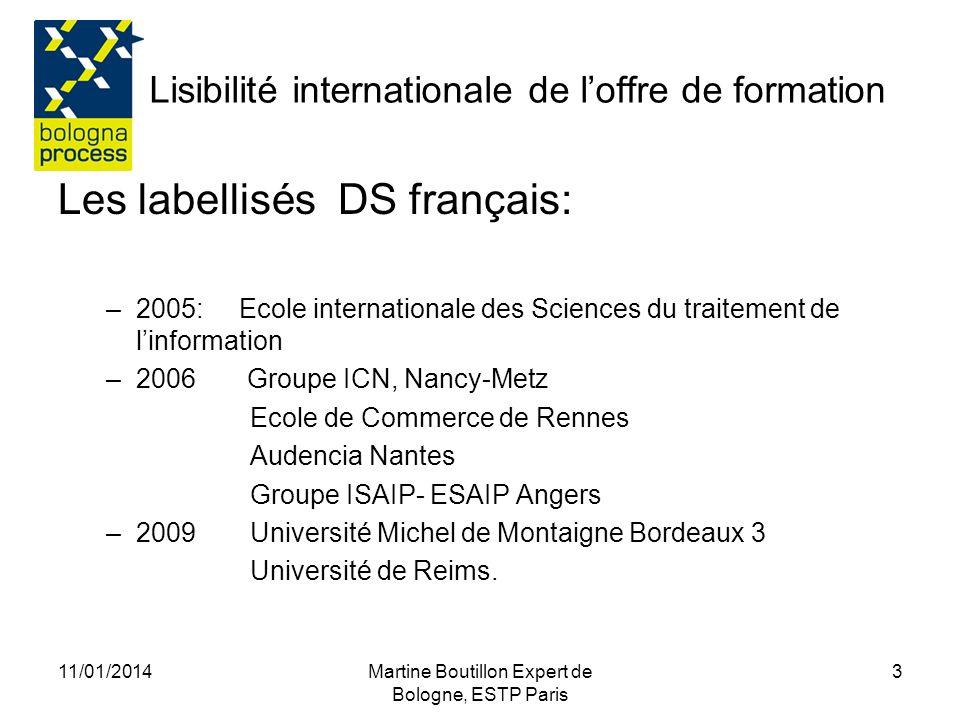 Lisibilité internationale de l'offre de formation