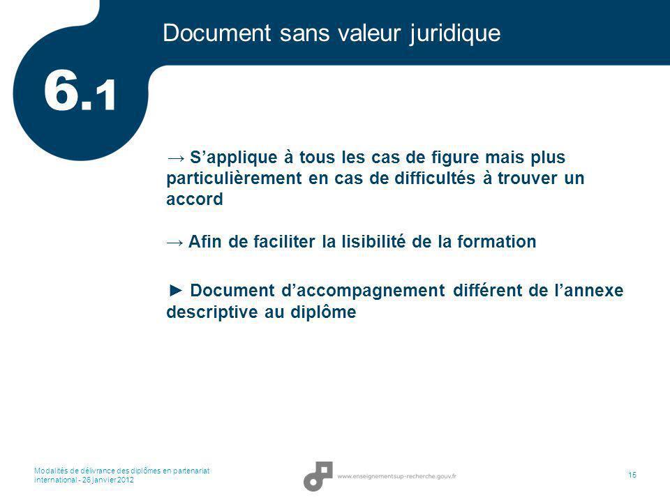 Document sans valeur juridique