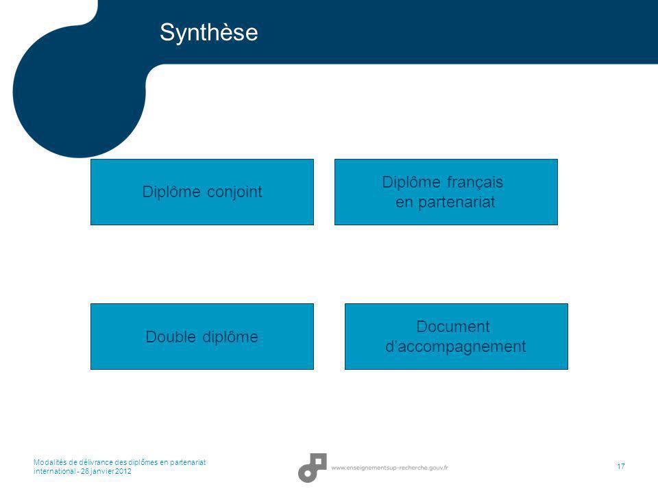 Synthèse Diplôme français Diplôme conjoint en partenariat Document