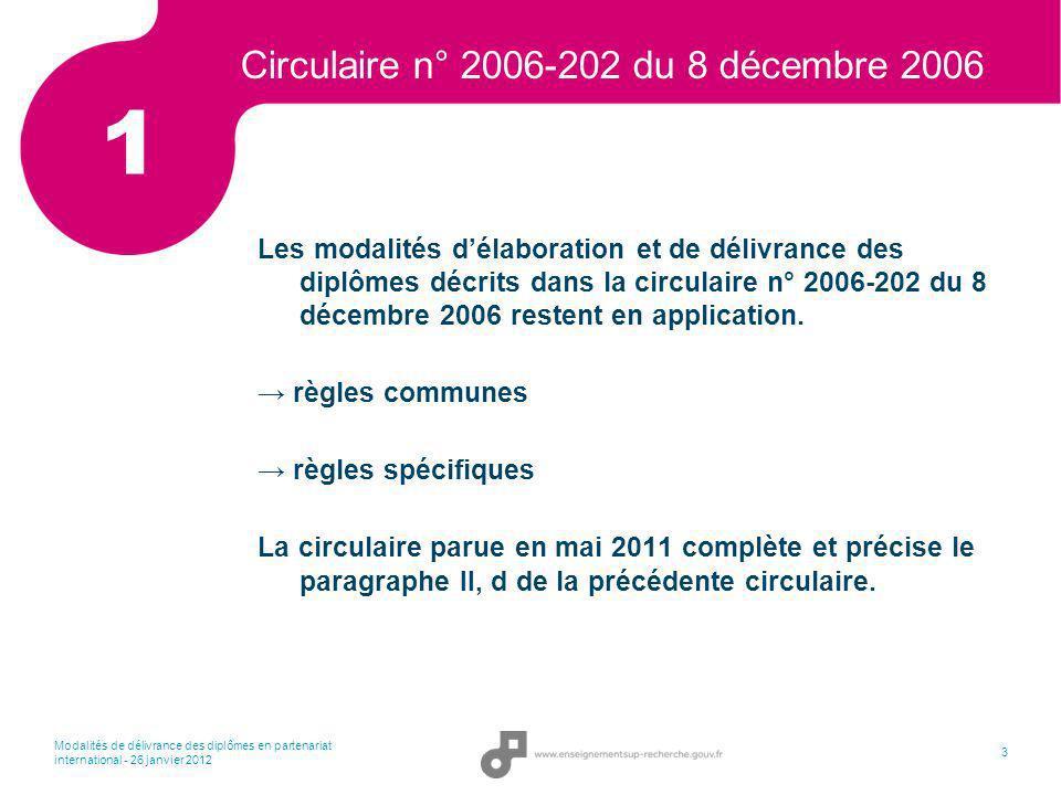 Circulaire n° 2006-202 du 8 décembre 2006