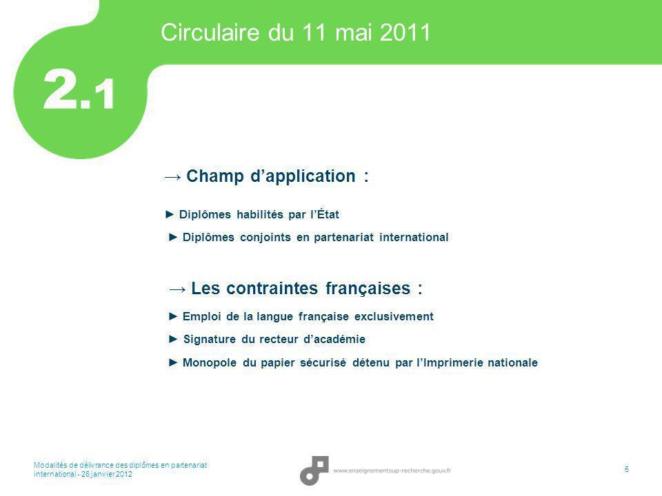 2.1 Circulaire du 11 mai 2011 → Champ d'application :