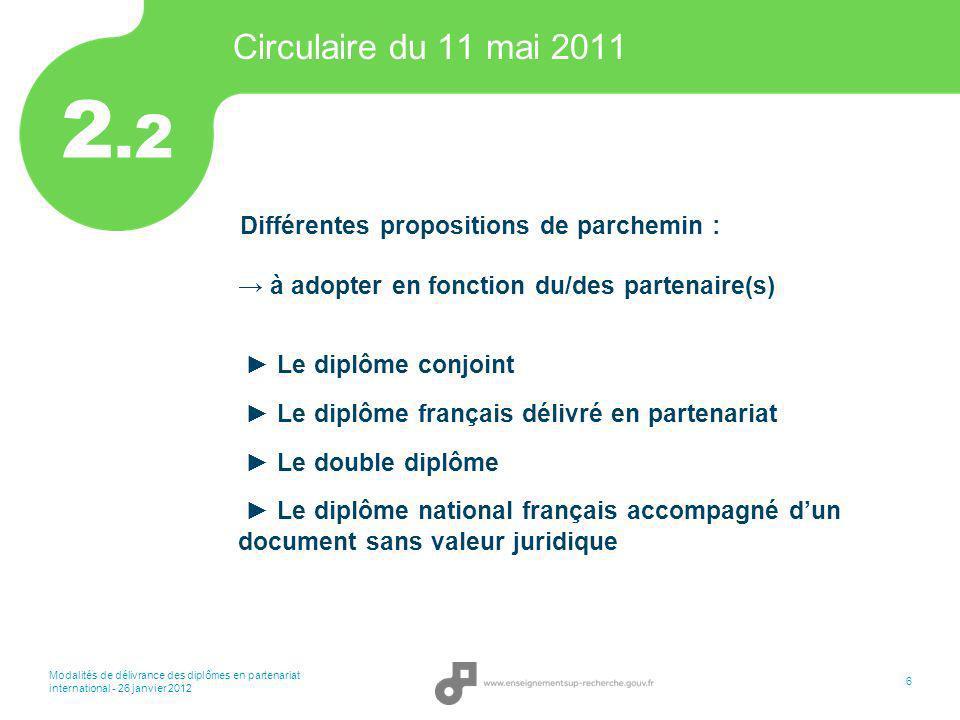 Circulaire du 11 mai 2011 2.2. Différentes propositions de parchemin : → à adopter en fonction du/des partenaire(s)