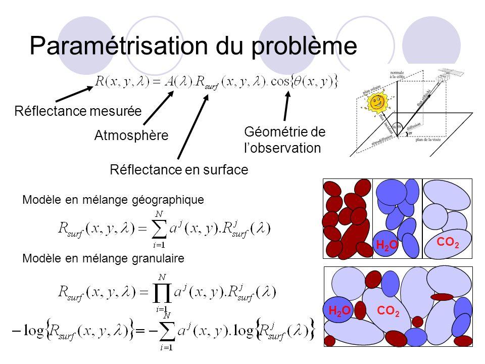 Paramétrisation du problème
