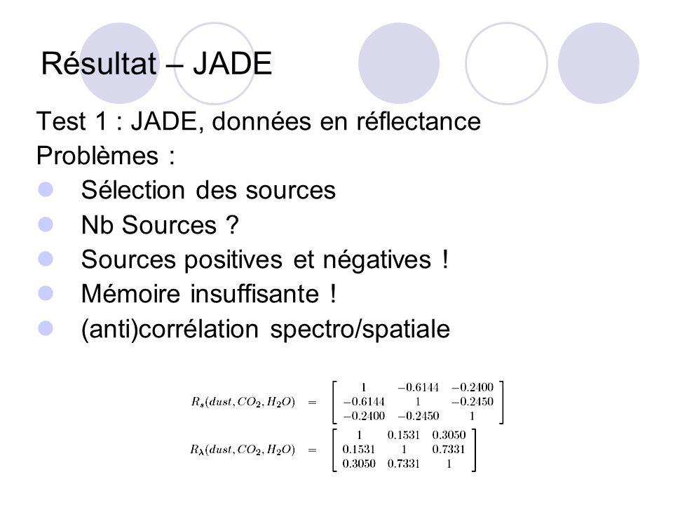 Résultat – JADE Test 1 : JADE, données en réflectance Problèmes :