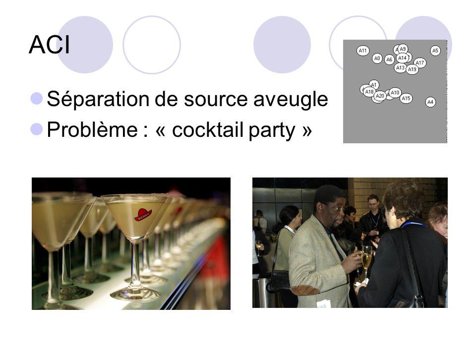 ACI Séparation de source aveugle Problème : « cocktail party »