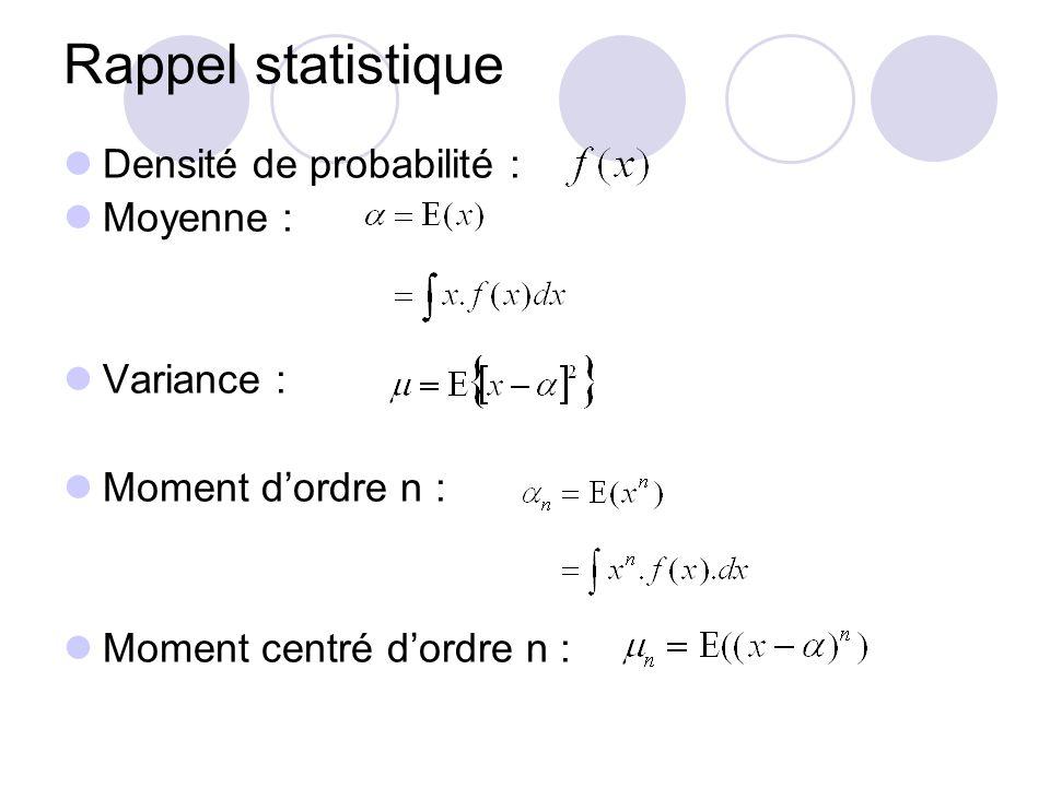 Rappel statistique Densité de probabilité : Moyenne : Variance :