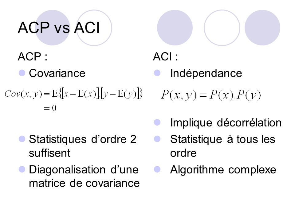 ACP vs ACI ACP : Covariance Statistiques d'ordre 2 suffisent