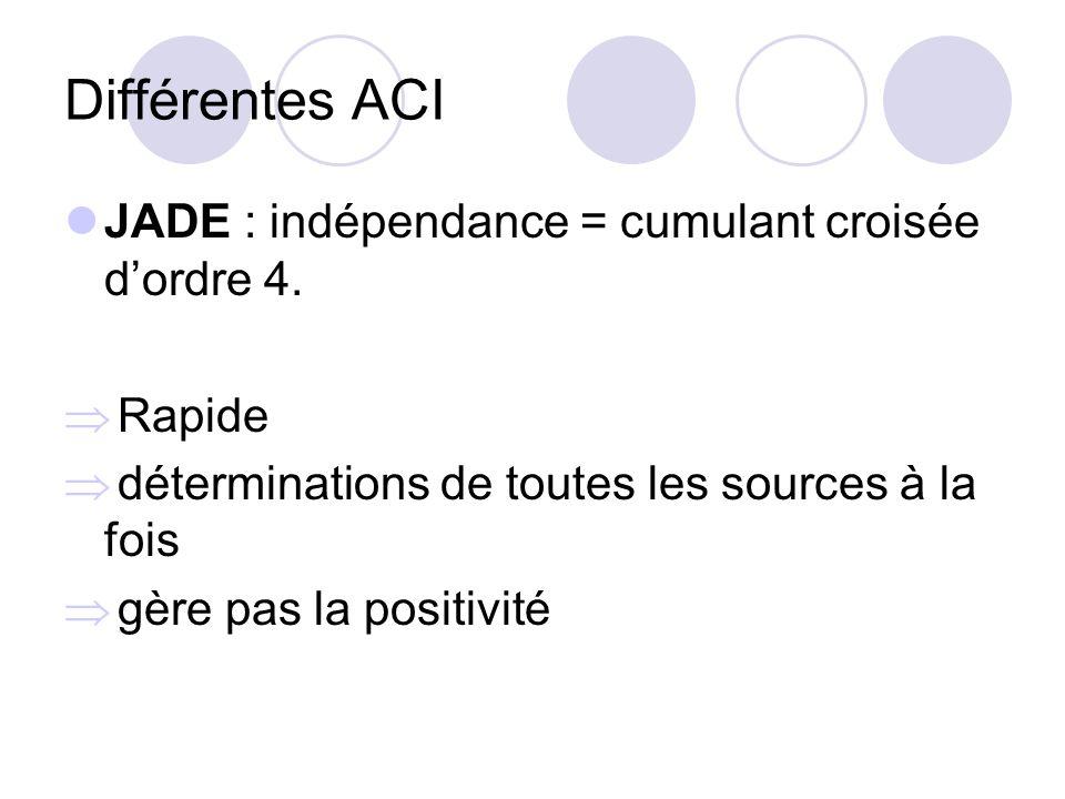 Différentes ACI JADE : indépendance = cumulant croisée d'ordre 4.