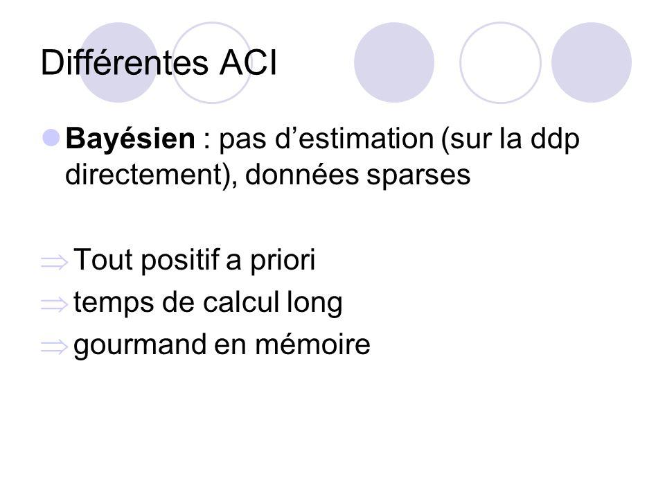 Différentes ACIBayésien : pas d'estimation (sur la ddp directement), données sparses. Tout positif a priori.