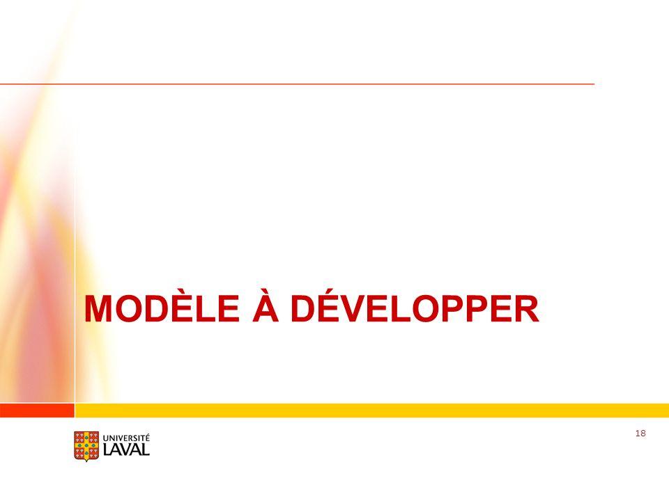 Modèle à développer