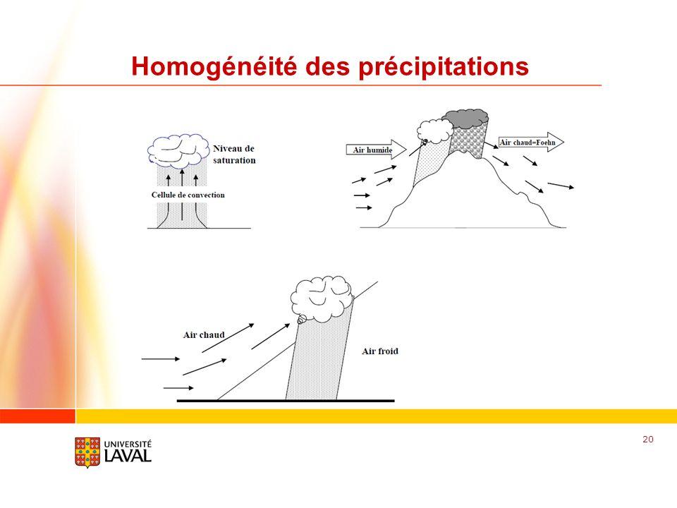 Homogénéité des précipitations