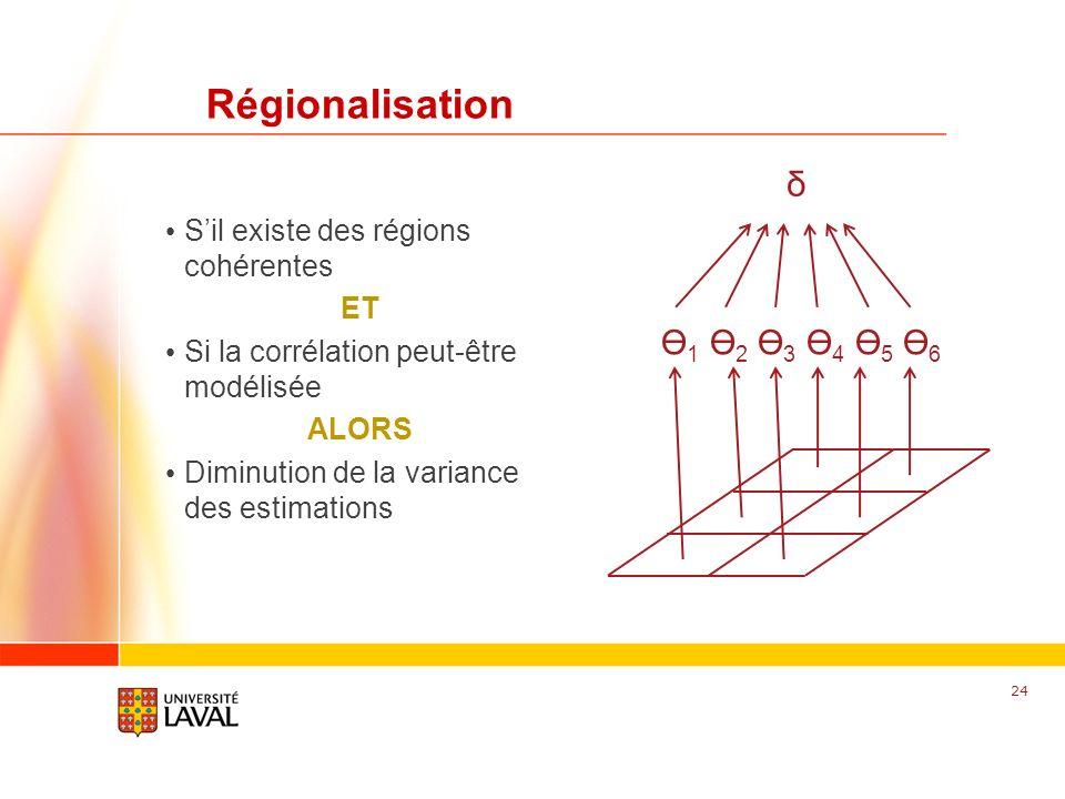 Régionalisation δ ϴ1 ϴ2 ϴ3 ϴ4 ϴ5 ϴ6 S'il existe des régions cohérentes
