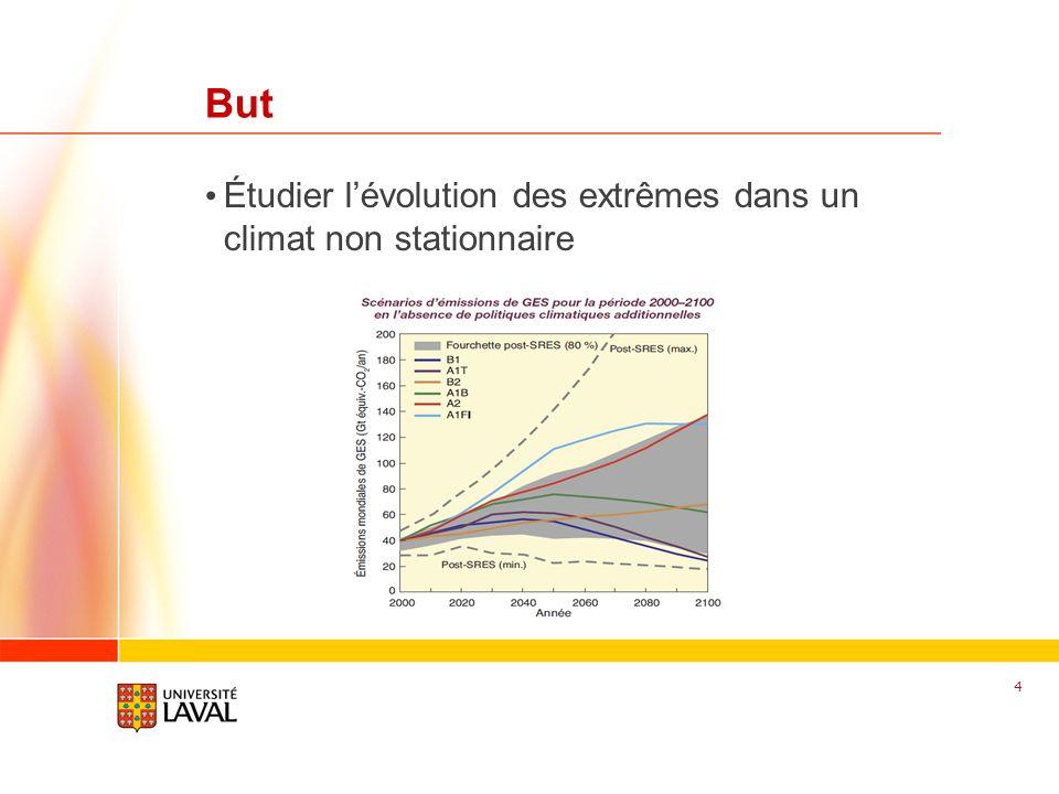 But Étudier l'évolution des extrêmes dans un climat non stationnaire