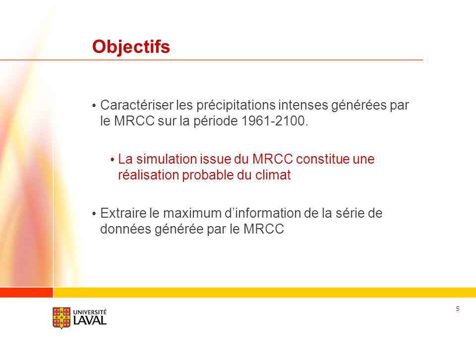 Objectifs Caractériser les précipitations intenses générées par le MRCC sur la période 1961-2100.