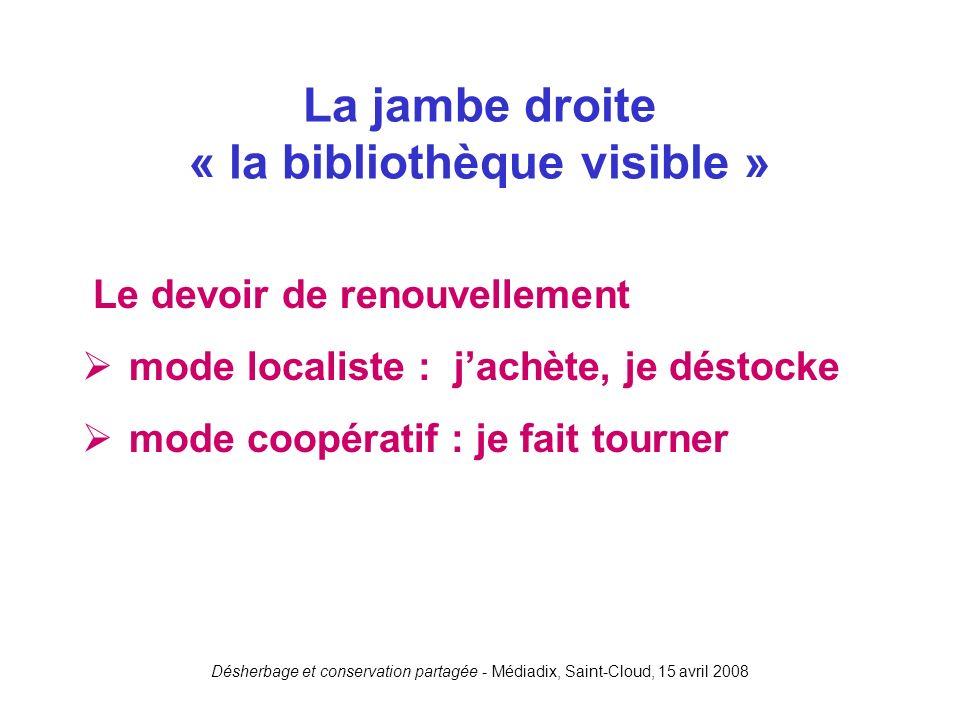 La jambe droite « la bibliothèque visible »
