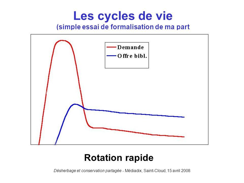 Les cycles de vie (simple essai de formalisation de ma part
