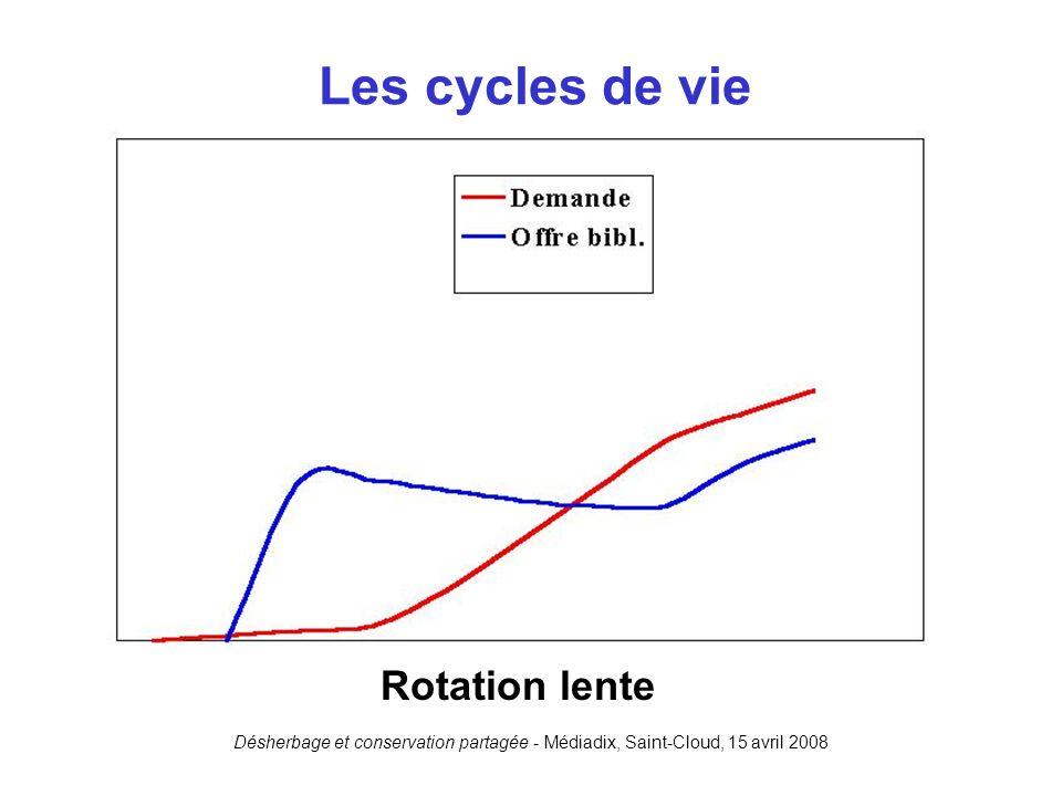 Les cycles de vie Rotation lente