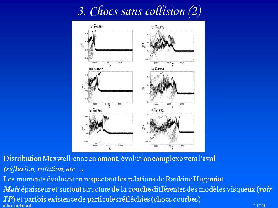 3. Chocs sans collision (2)