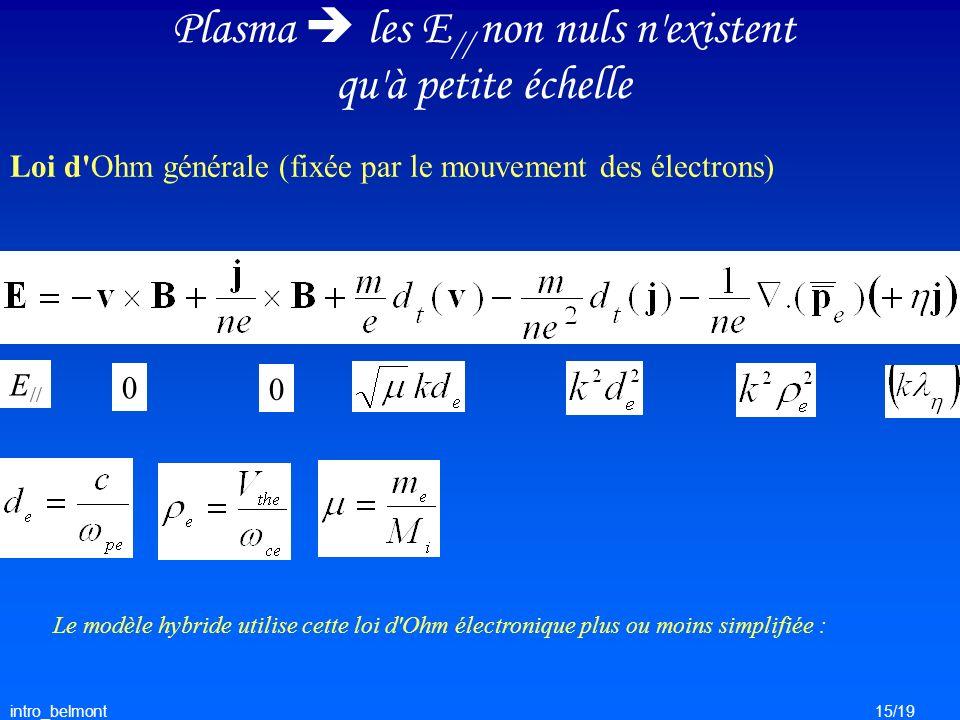Plasma  les E// non nuls n existent qu à petite échelle