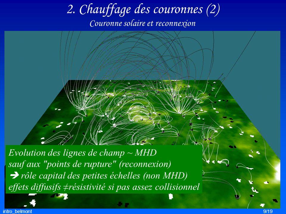 2. Chauffage des couronnes (2) Couronne solaire et reconnexion