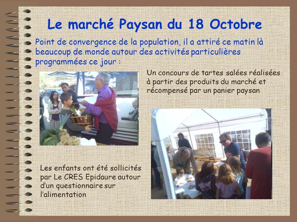 Le marché Paysan du 18 Octobre