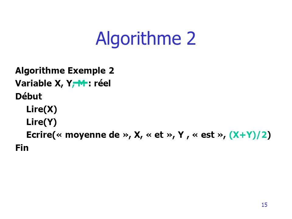 Algorithme 2 Algorithme Exemple 2 Variable X, Y, M : réel Début