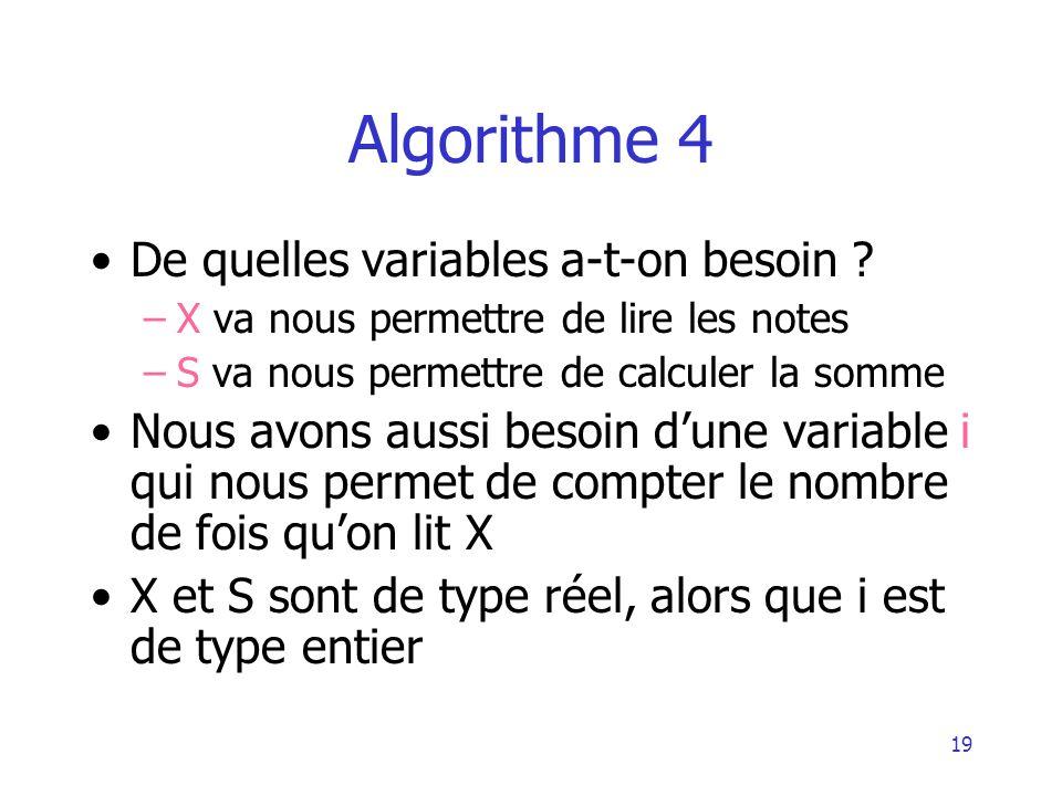 Algorithme 4 De quelles variables a-t-on besoin