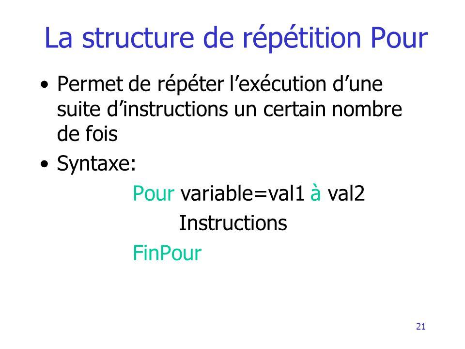 La structure de répétition Pour