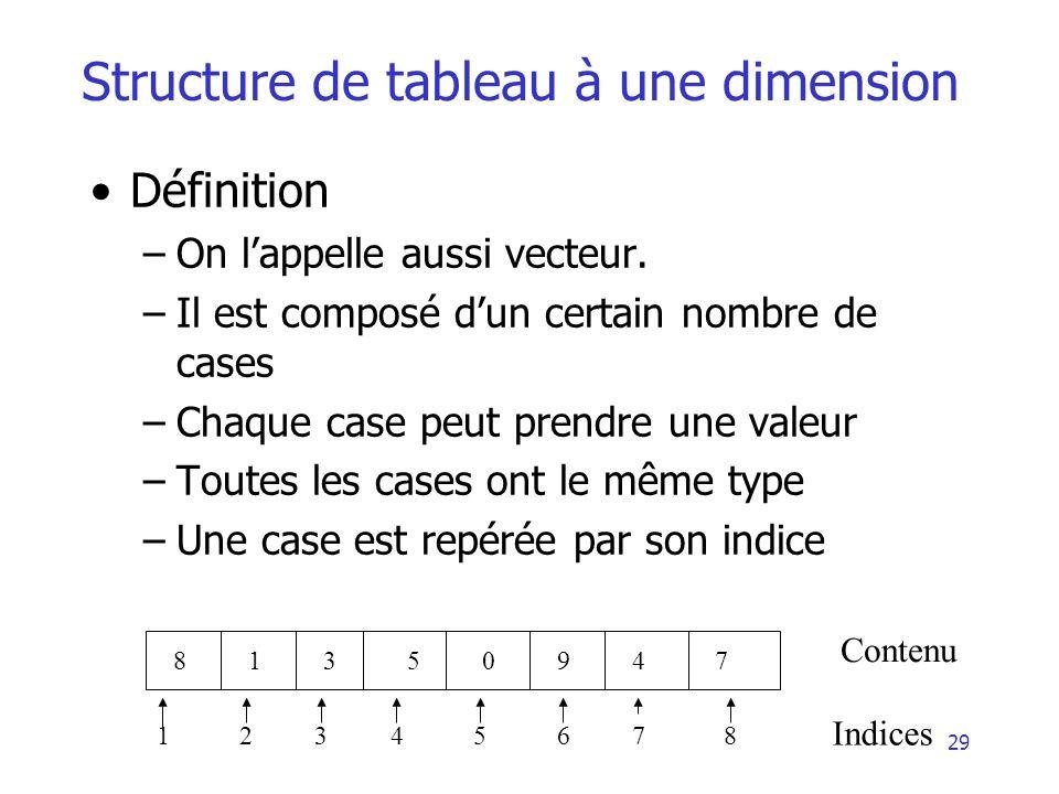 Structure de tableau à une dimension