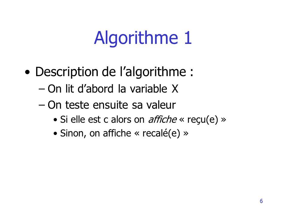 Algorithme 1 Description de l'algorithme :
