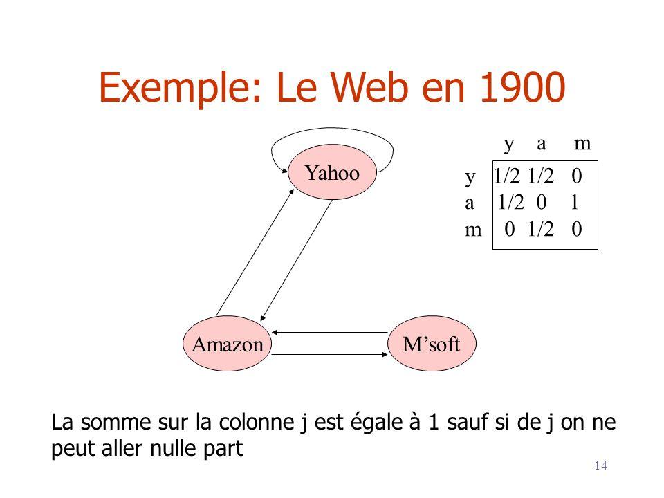Exemple: Le Web en 1900 y a m Yahoo y 1/2 1/2 0 a 1/2 0 1 m 0 1/2 0