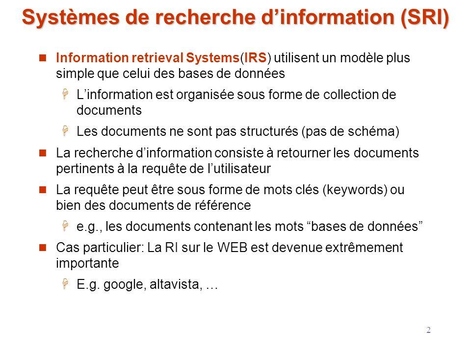 Systèmes de recherche d'information (SRI)
