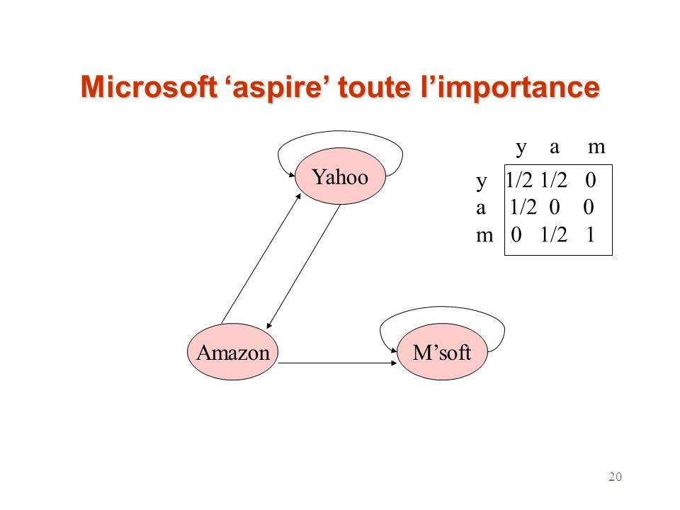 Microsoft 'aspire' toute l'importance
